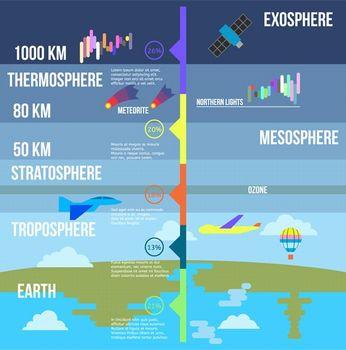 対流圏オゾン