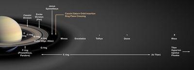 土星の輪は広く薄い