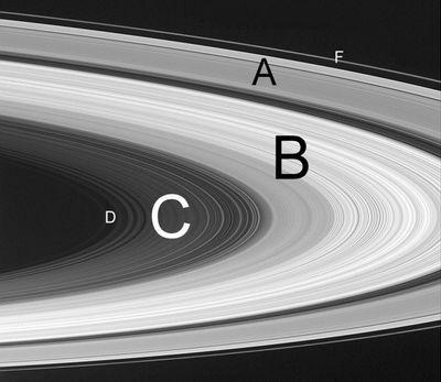 土星の輪は複数ある