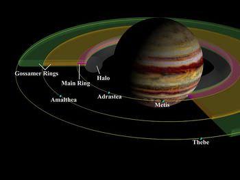 木星の輪(環)