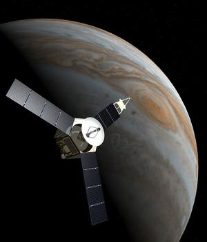 木星の重力