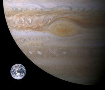 木星の大きさ