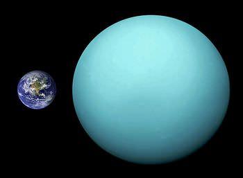 天王星の大きさ