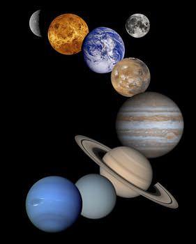 金星の位置