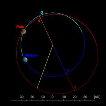 冥王星と海王星の衝突