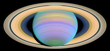 土星の大気