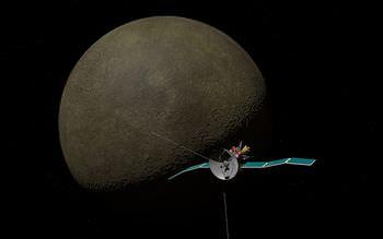 水星の重力