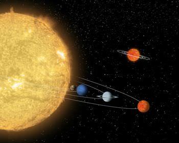 海王星の一日と一年の長さ