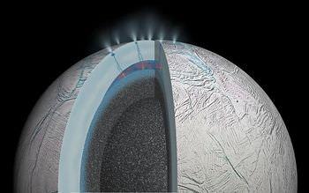 衛星エンケラドゥスの生命