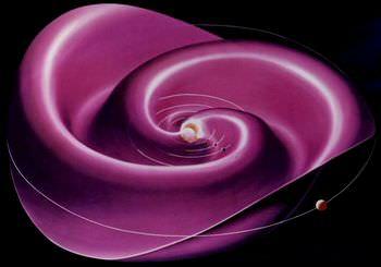 太陽の磁場と差動回転