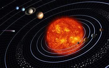 太陽の位置