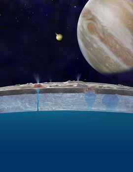 エウロパの氷と海