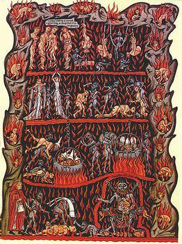キリスト教における地獄